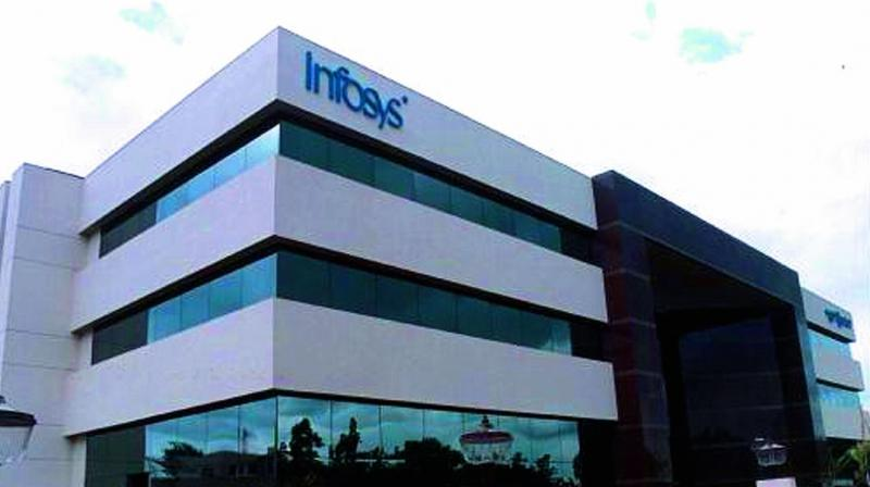 Infosys to acquire Fluido
