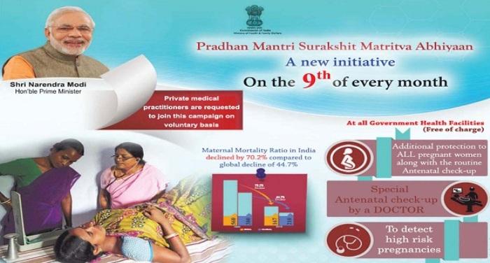 About 48.11 lakh women enrolled under Pradhan Mantri Matru Vandana Yojana