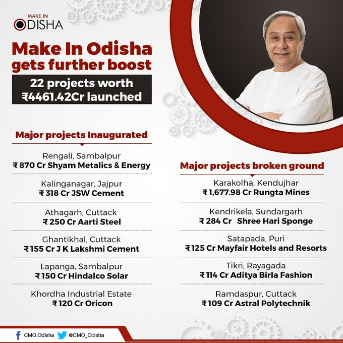 Odisha Chief Minister launches 22 projects worth Rs 4,461 crore