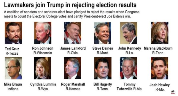 Republicans condemn 'scheme' to undo election for Donald Trump