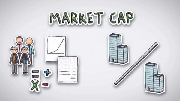 Nine of top-10 firms gain Rs 2.41 trillion in market capitalization; HDFC Bank, RIL lead chart